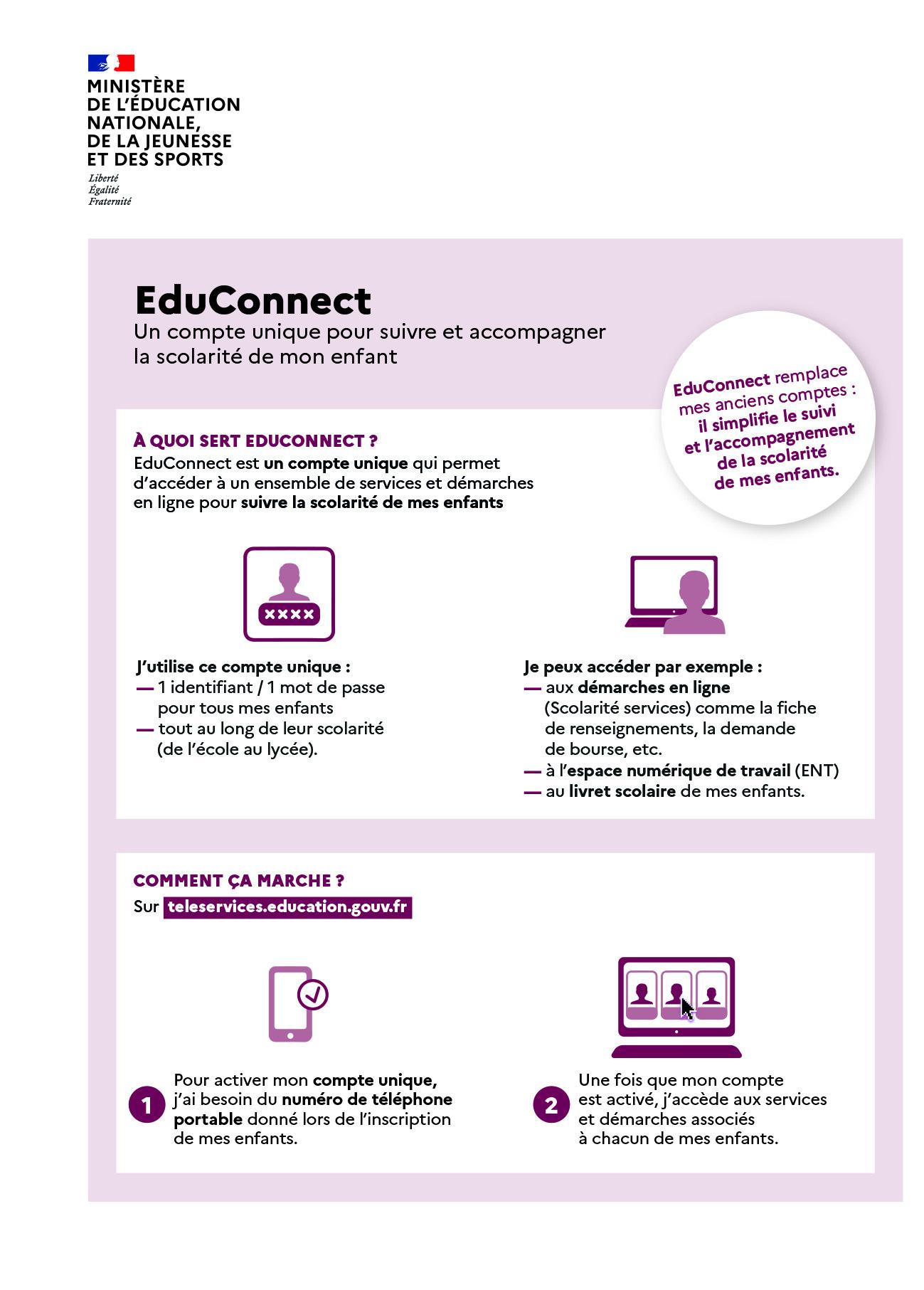 infographie-educonnect-71118.jpg